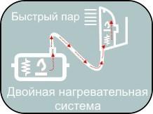 MIE Creative имеет двойную нагревательную систему.