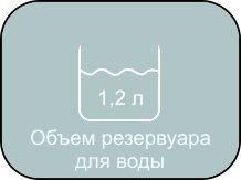 GM-SJ20 DJ/T имеет резервуар для воды объемом 1.2 литра.