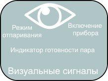 Визуальные сигналы MIE Creative.